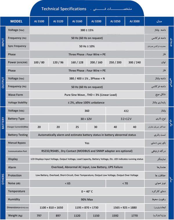 مشخصات فنی یو پی اس تسکام سه فاز ورودی سه فاز خروجی 100kVA - 120kVA - 160kVA - 200kVA - 250kVA - 300kVA
